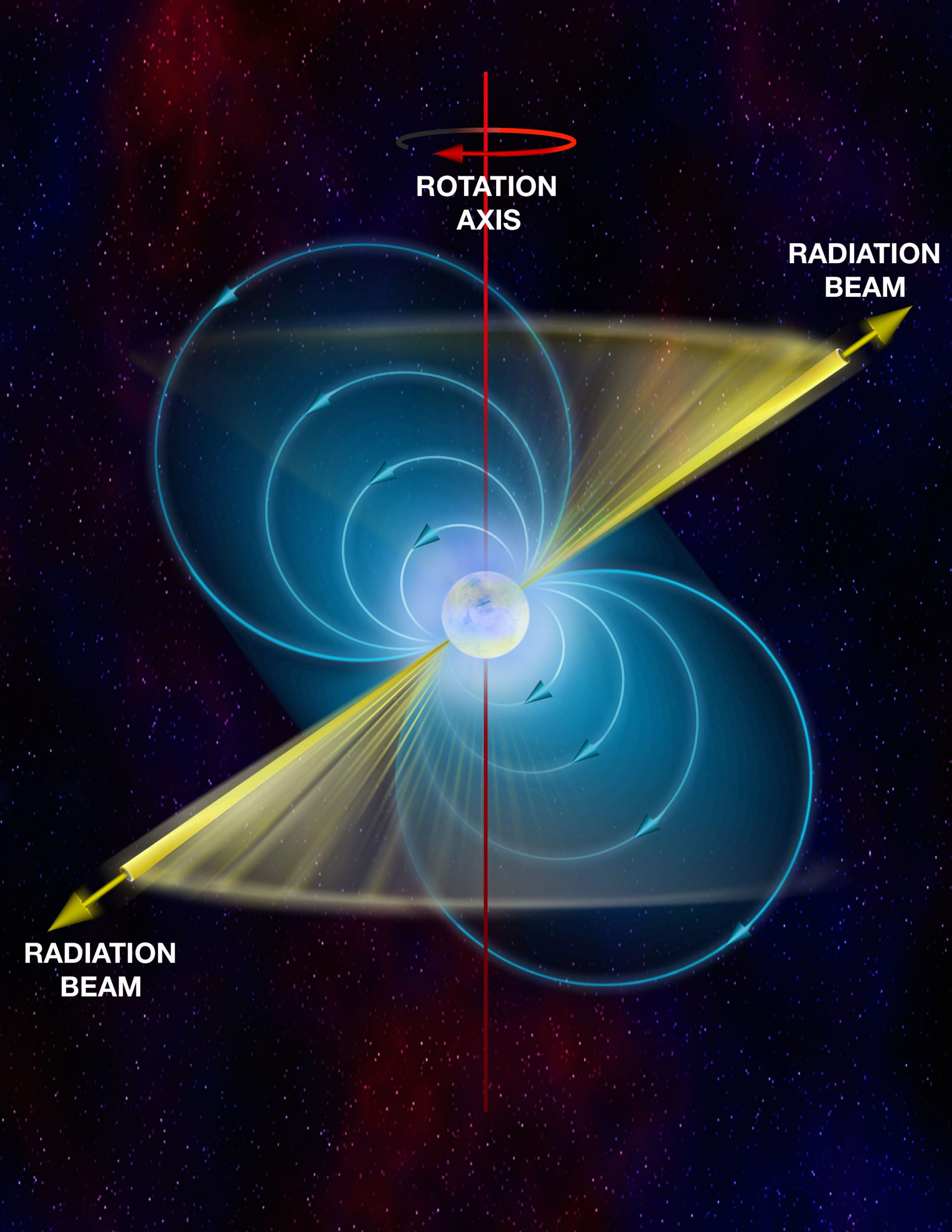 Ilustração de uma estrela de nêutrons (pulsar).